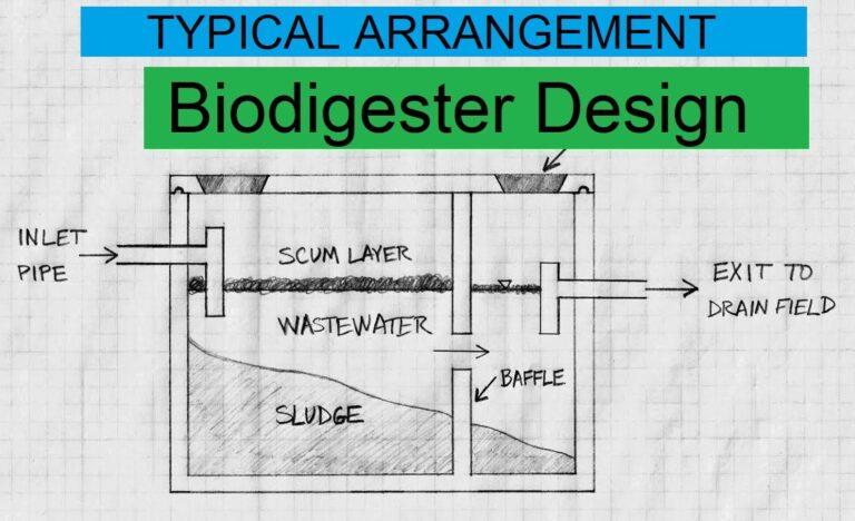 Benefits of Biodigester on-site Waste Management System